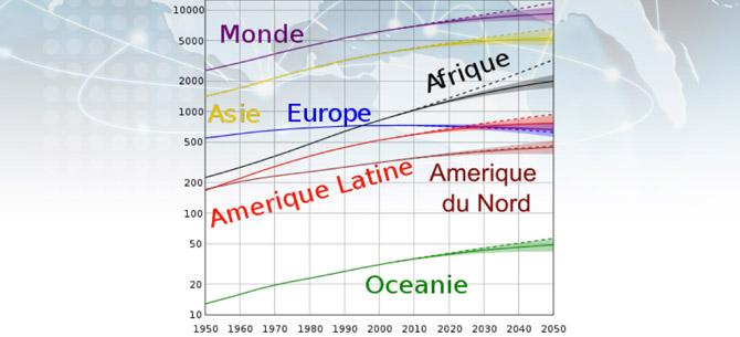 graph1950