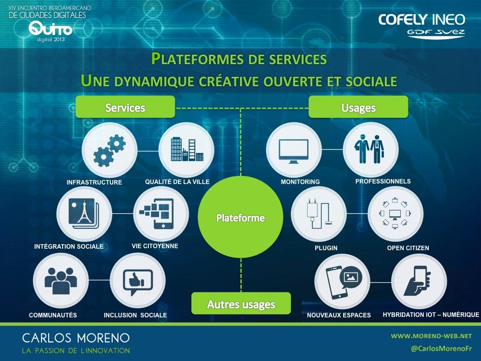 Le numérique, une ouverture dynamique créative et sociale