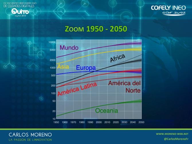 carlos-moreno-quito-esp03
