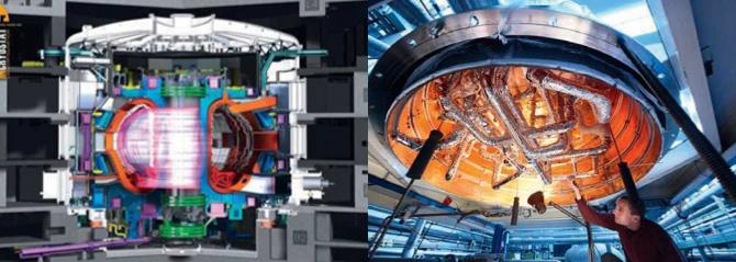 ITER- complexe Tokamak