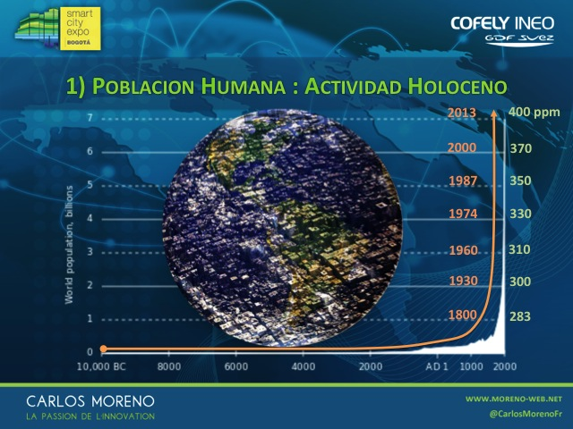 smarticty-bogota-carlos-moreno-Diapositive02