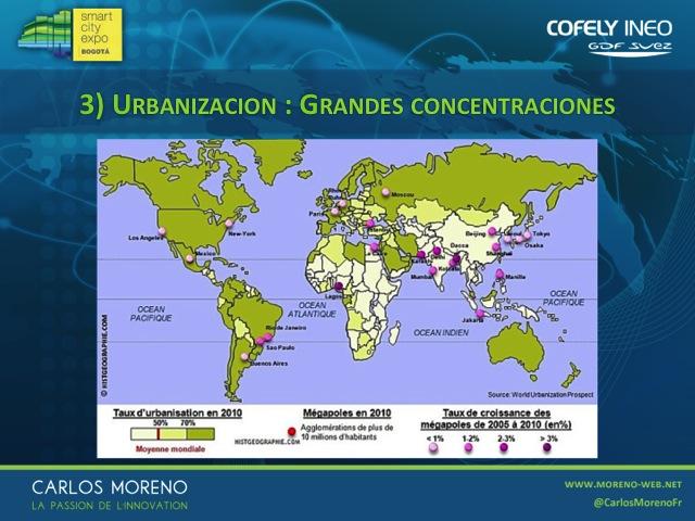 smarticty-bogota-carlos-moreno-Diapositive04