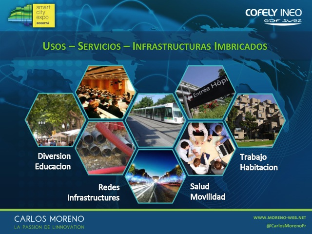 smarticty-bogota-carlos-moreno-Diapositive08