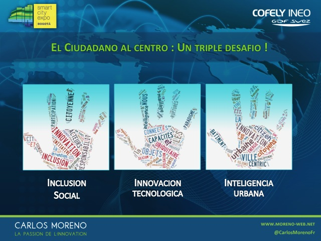 smarticty-bogota-carlos-moreno-Diapositive09