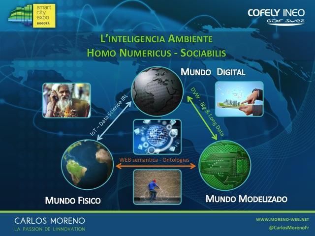 smarticty-bogota-carlos-moreno-Diapositive11