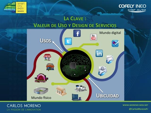 smarticty-bogota-carlos-moreno-Diapositive12