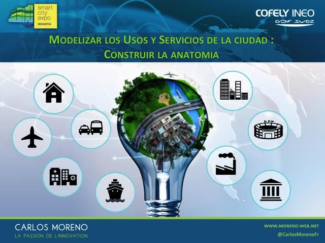 smarticty-bogota-carlos-moreno-Diapositive13