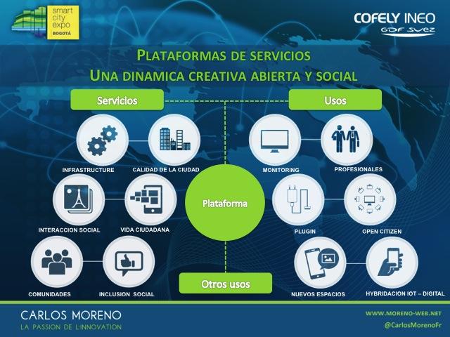 smarticty-bogota-carlos-moreno-Diapositive15