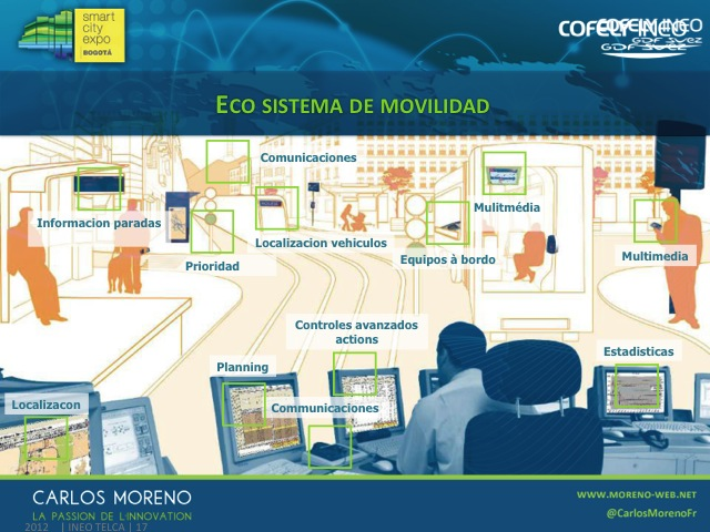 smarticty-bogota-carlos-moreno-Diapositive17
