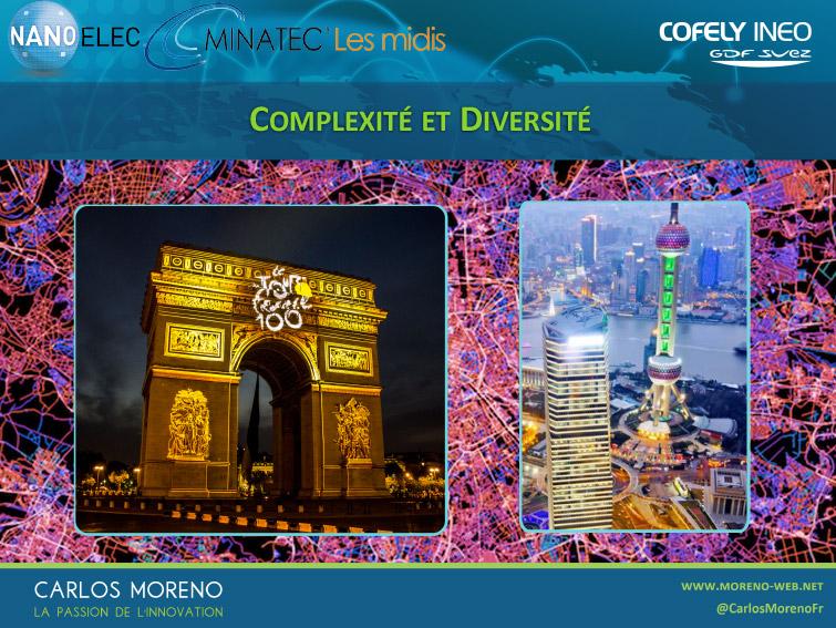 La ville : complexité et diversité indispensables pour créer les lien d'identité et appropriation territoriale