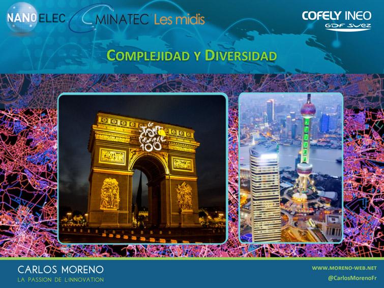 5. La ciudad, complejidad y diversidad, dos facetas de la identidad de un territorio