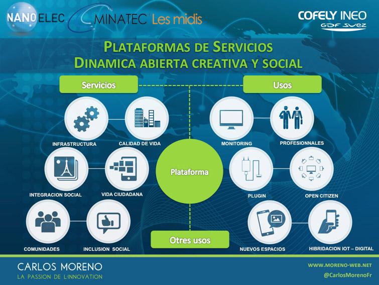 9. Las plataformas de servicios, una abertura dinámica, creativa y social