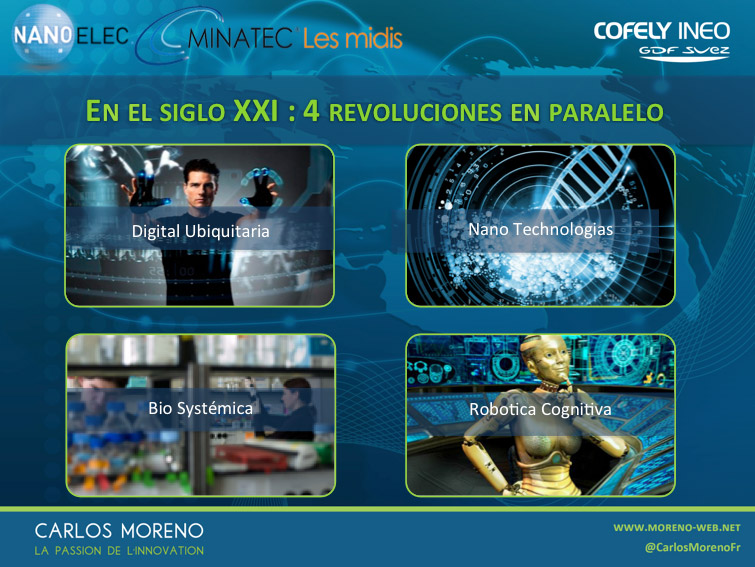 6. Un momento único en la humanidad : 4 revoluciones en paralelo en el siglo XXI