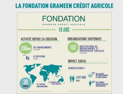 9 décembre 2019 – Conférence Chaire ETI – Fondation Grameen Crédit Agricole – Paris